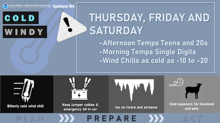 Thursday, Friday & Saturday - afternoon temps teens and 20s, single digit morning temps, wind chills as cold as -10 to -20